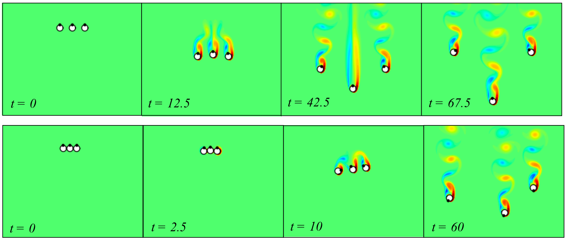 vorticity field for three falling cylinders, with initial spacing d=2 (top) and d=1.075 (bottom)